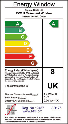- Each window rated by the BFRC has a unique label, which displays the following information:1. The rating level - A, B, C, etc....2. The energy rating eg 8kWh/(m2K) in this example the product will gain 8 kilowatt hours per square metre per year3. The window U value eg 1.4W/(m2K)4. The effective heat loss due to air penetration as L eg 0.00 W/(m2K)5. The solar heat gain eg g=0.47Simply put this will determine how well a product will perform the functions of:• Helping you contain and conserve heat within your home in the winter• Keep out the wind• Resist condensation• Contribute to improved sound insulation