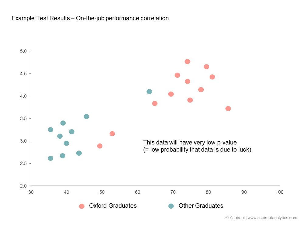 p-values distribution of results.jpg