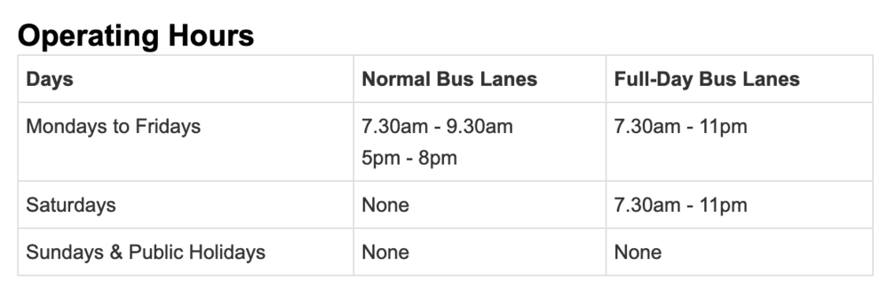 https://www.motorist.sg/article/6/singapore-bus-lane-laws-and-fines