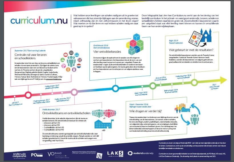 curriculum.nu_-1.jpg
