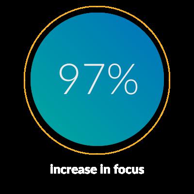 Focus Stat.png