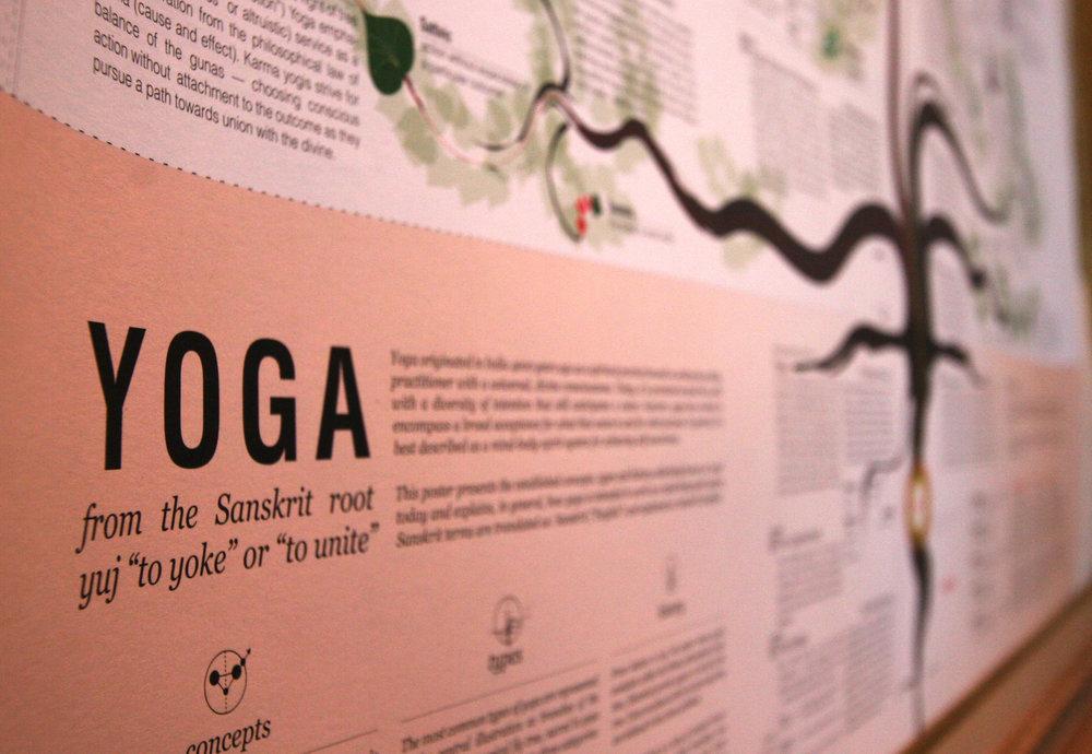 Yoga_WhatIs.jpg
