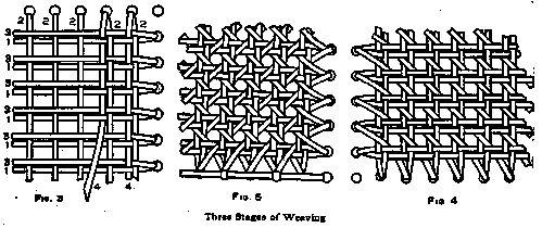 Three-Stages-of-Weaving.png