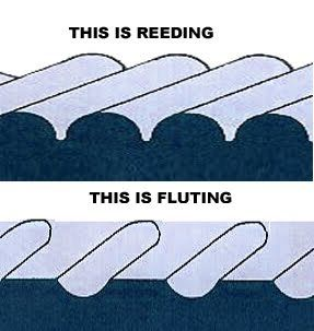 Line drawing of reeding and fluting
