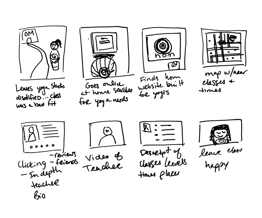 Quick Storyboard of an Ideal User Flow for Revised Problem