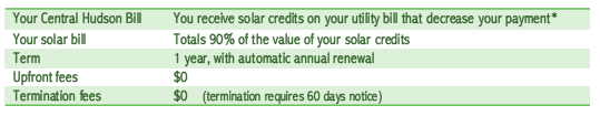 * The value of each credit is defined by the New York Public Service Commission. It is calculated on a monthly basis and reflects the market price of electricity supply and demand.
