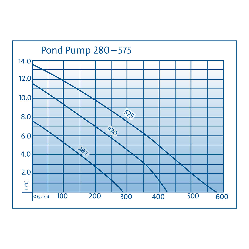 45418-45419-45420_pump-chart.jpg