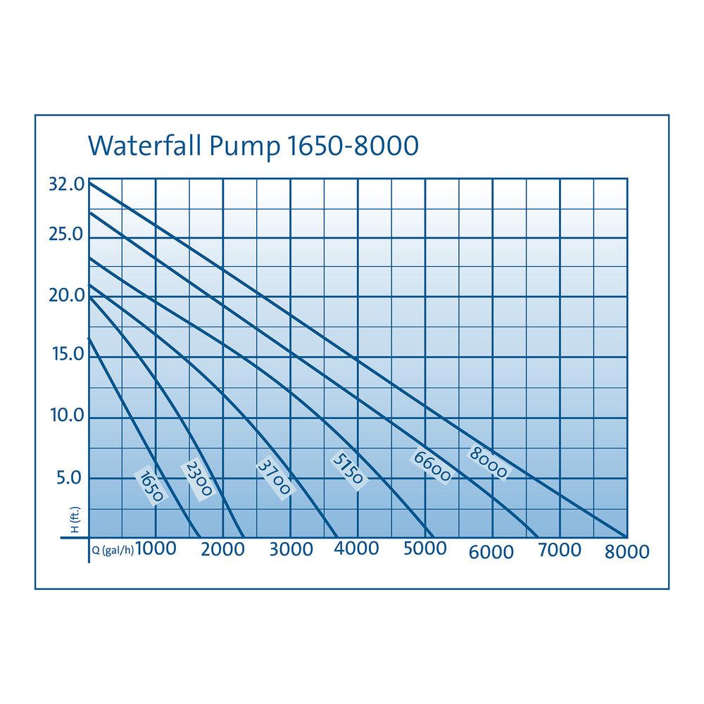 45421-45422-45423-45424-45425-45426_pump-chart.jpg