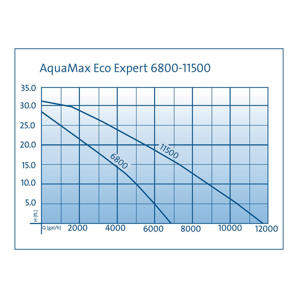 57875-57963_pump-chart.jpg