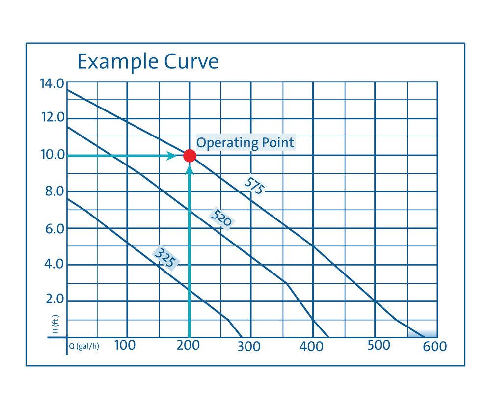 example-chart-01.jpg