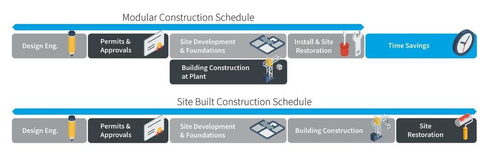 Modular-Buildings-Diagram-icons_2.png
