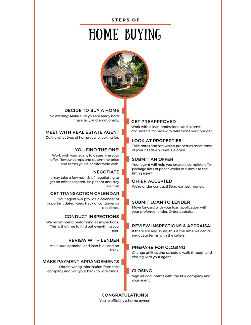 Home Buying Steps (1) (1)-page-001.jpg