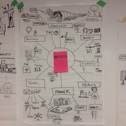 Mind Mapping & Storyboarding - One of the most powerful ways to brainstorm, generate ideas, organise thoughts and design documents.