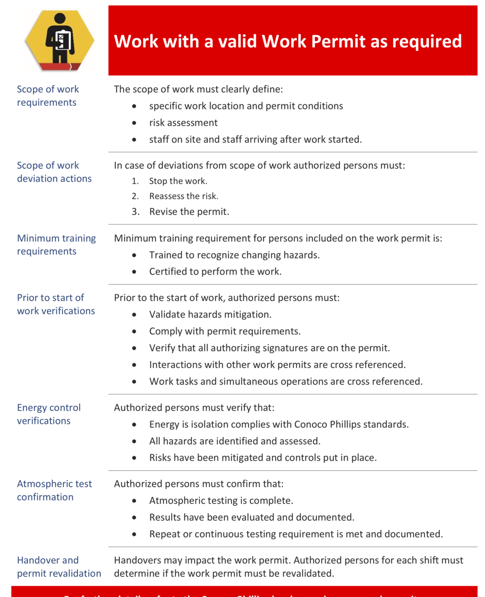 This is exactly the same document, but this time with the principles of Usability Mapping applied, How quickly can you find what you need to know about atmospheric testing? (click for a larger image)