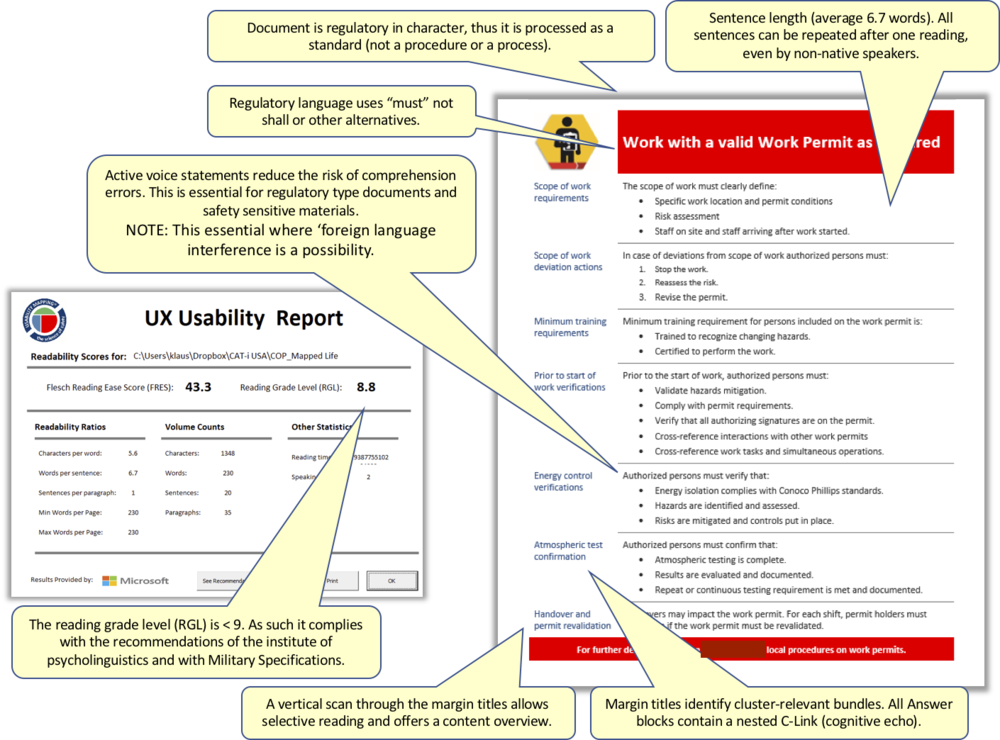 Here are some of the scientific principles applied to this document. (click for a larger image)