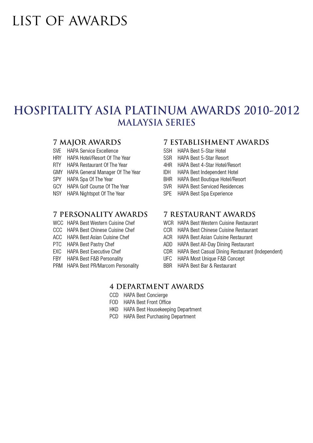 HAPA-2010---2012-MalaysiaArtboard-1.png