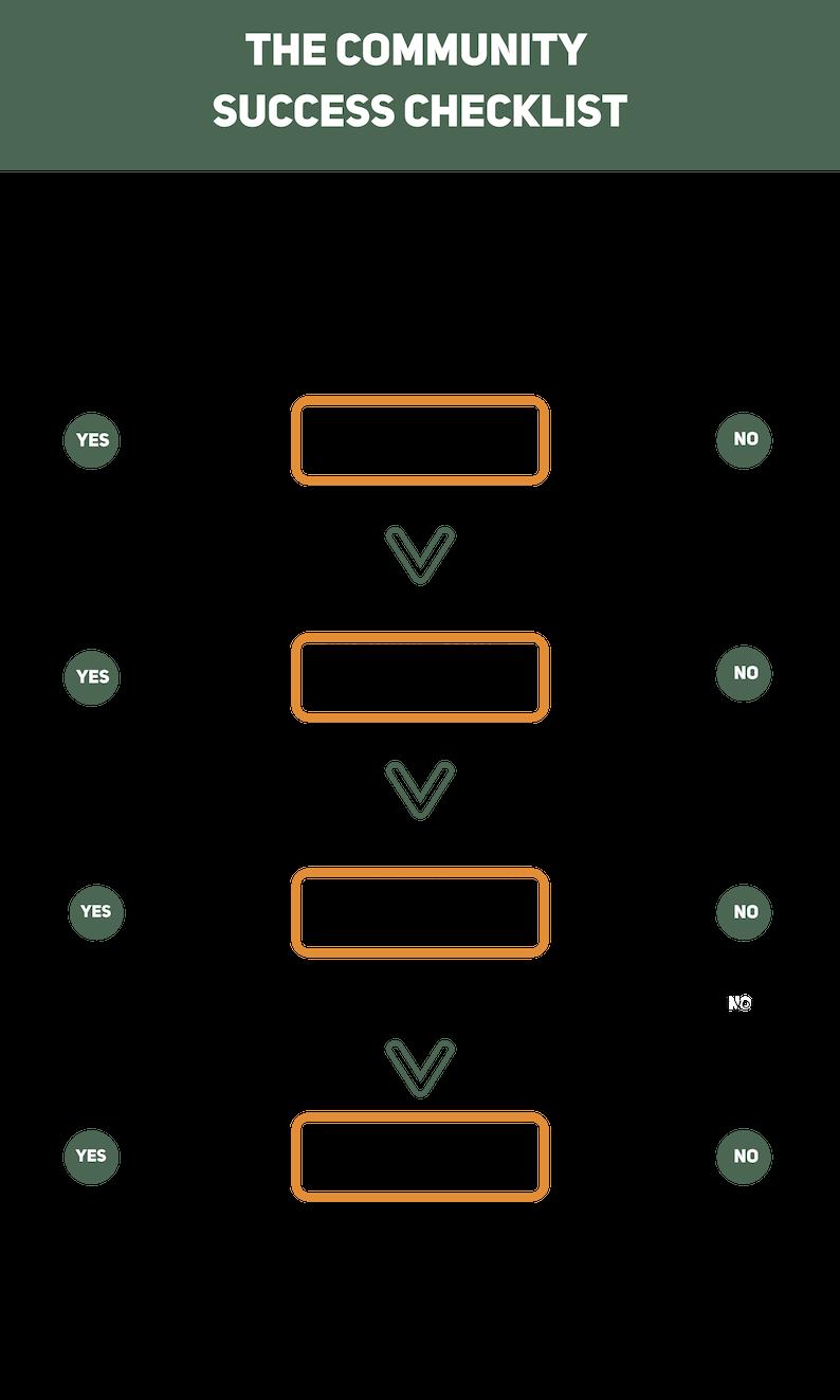 Community Success Checklist.png