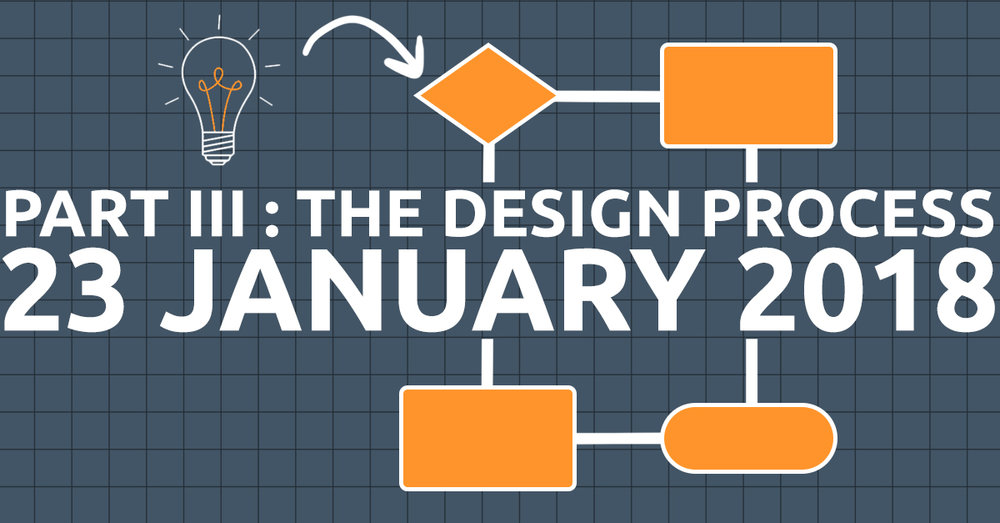 Discover_The Design Process_0_7_627px_JPEG.jpg