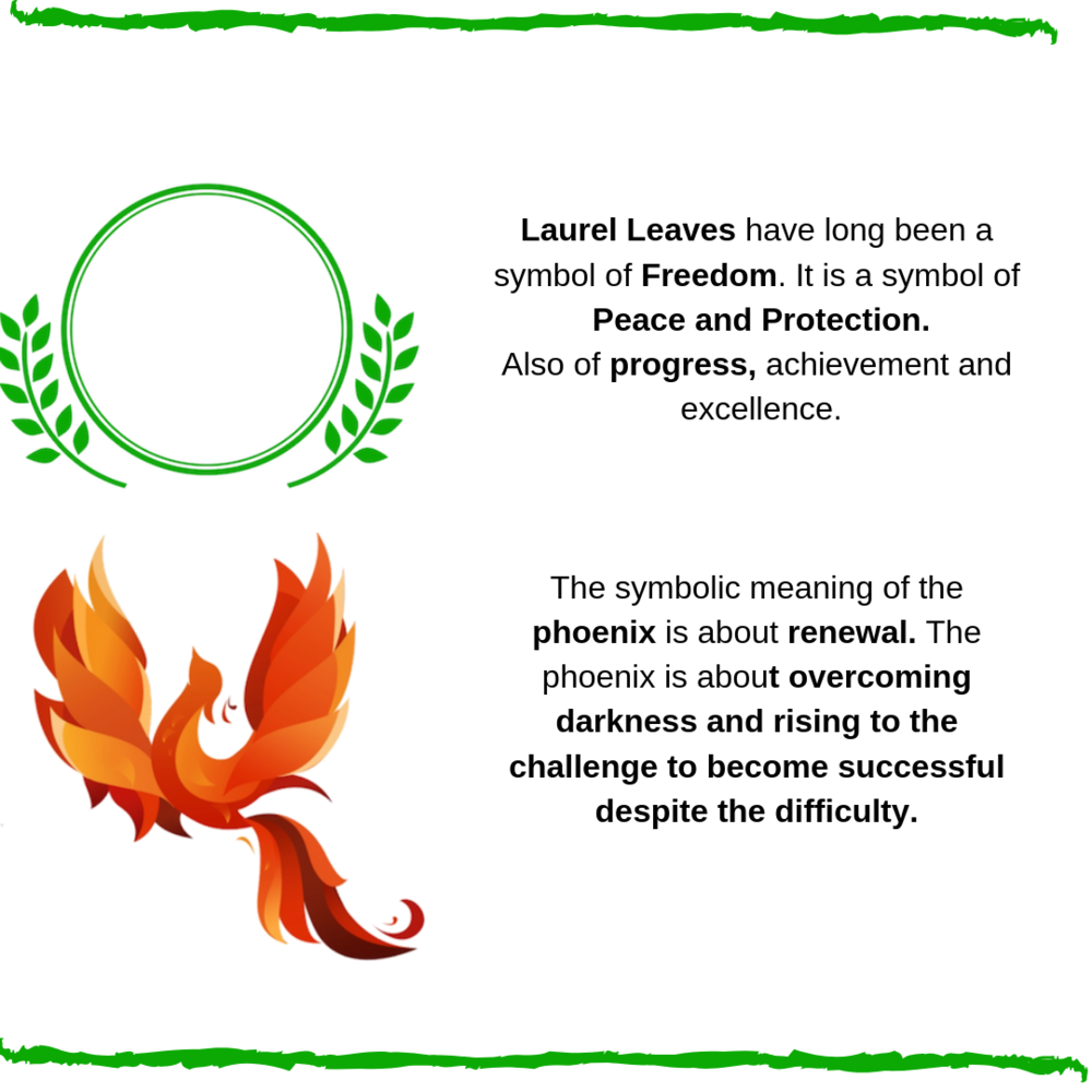 Laurel Leaves and Phoenix Symbolism.png