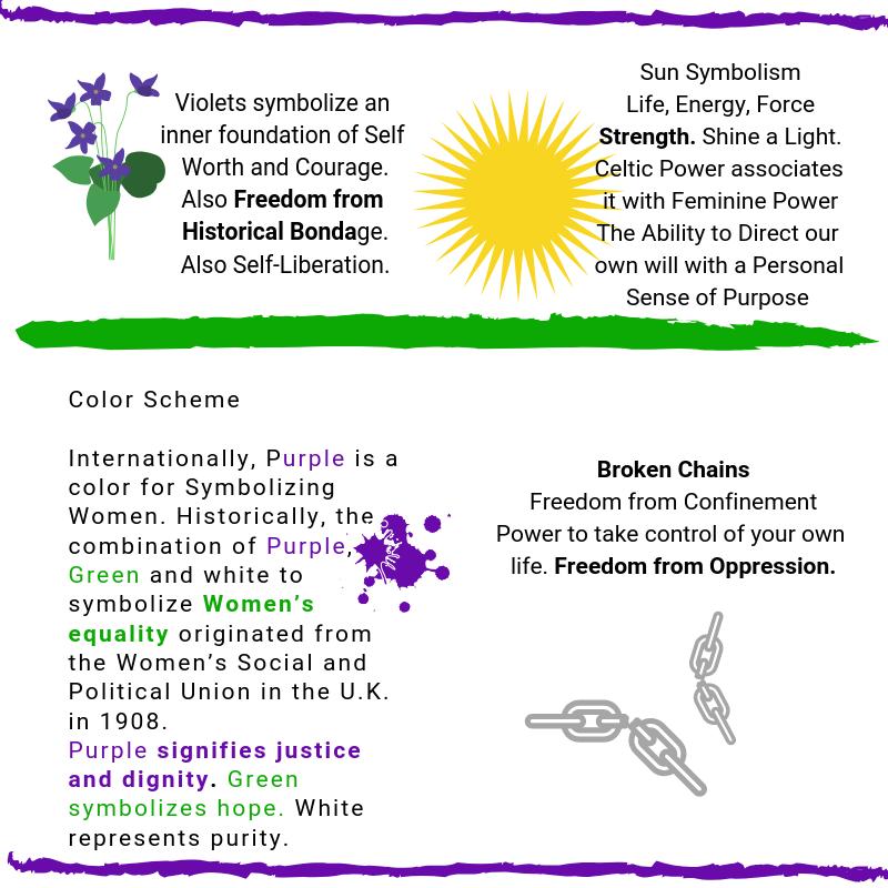 SCC Symbols in Logo.png