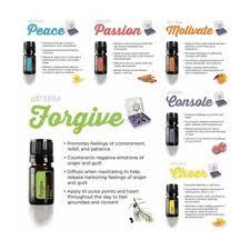 essential oil emotions.jpg