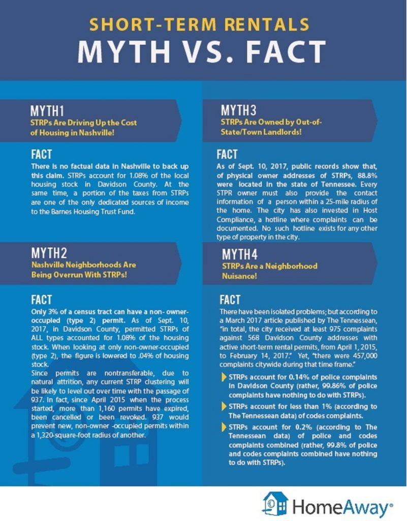 HomeAway-Myth-V-Fact_1.12.18-801x1024.jpeg