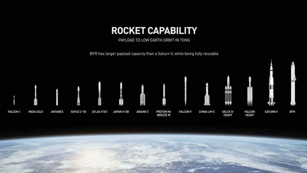 rocket-capability-poster.png
