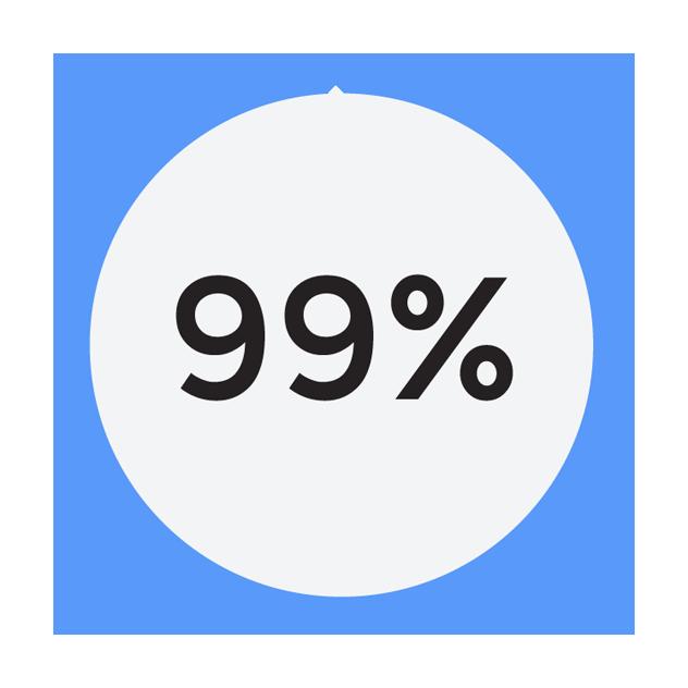 99percent2.png