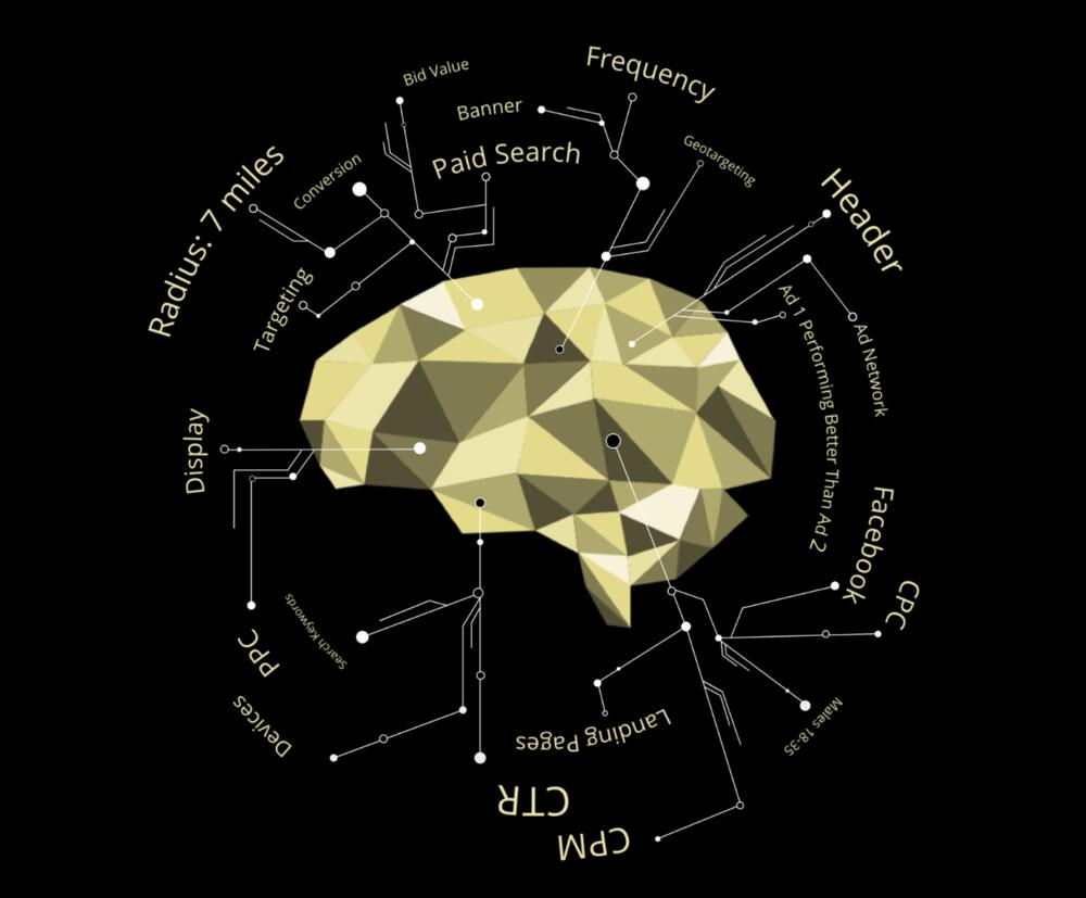 Brain Branches NOBG Landscape.png
