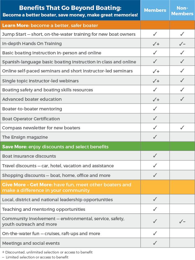 Member-Benefits-Grid-Final-090517.png
