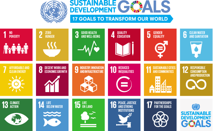UN Sustainable Development goals - Goal 1 No povertyGoal 2 Zero hungerGoal 3 Good health and well-beingGoal 7 Affordable and clean energyGoal 11 sustainable cities and communitiesGoal 12 Responsible consumption and productionGoal 13 Climate actionGoal 14 Life below waterGoal 15 Life on landGoal 17 Partnership for the goals
