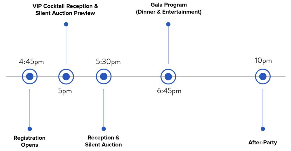 HRC Utah Annual Dinner Schedule.png