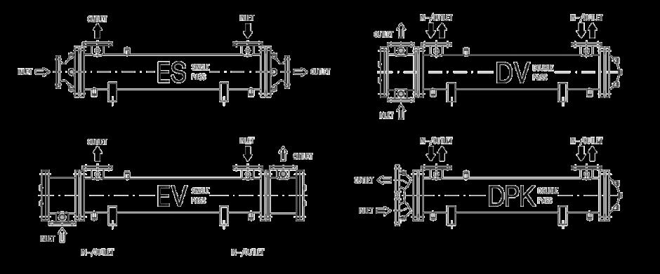 Tube-Standard-Models.png