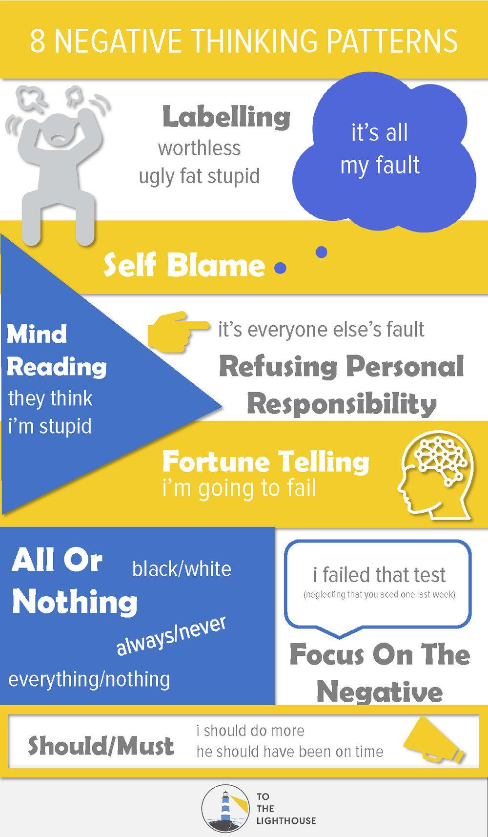 Negative Thinking Patterns