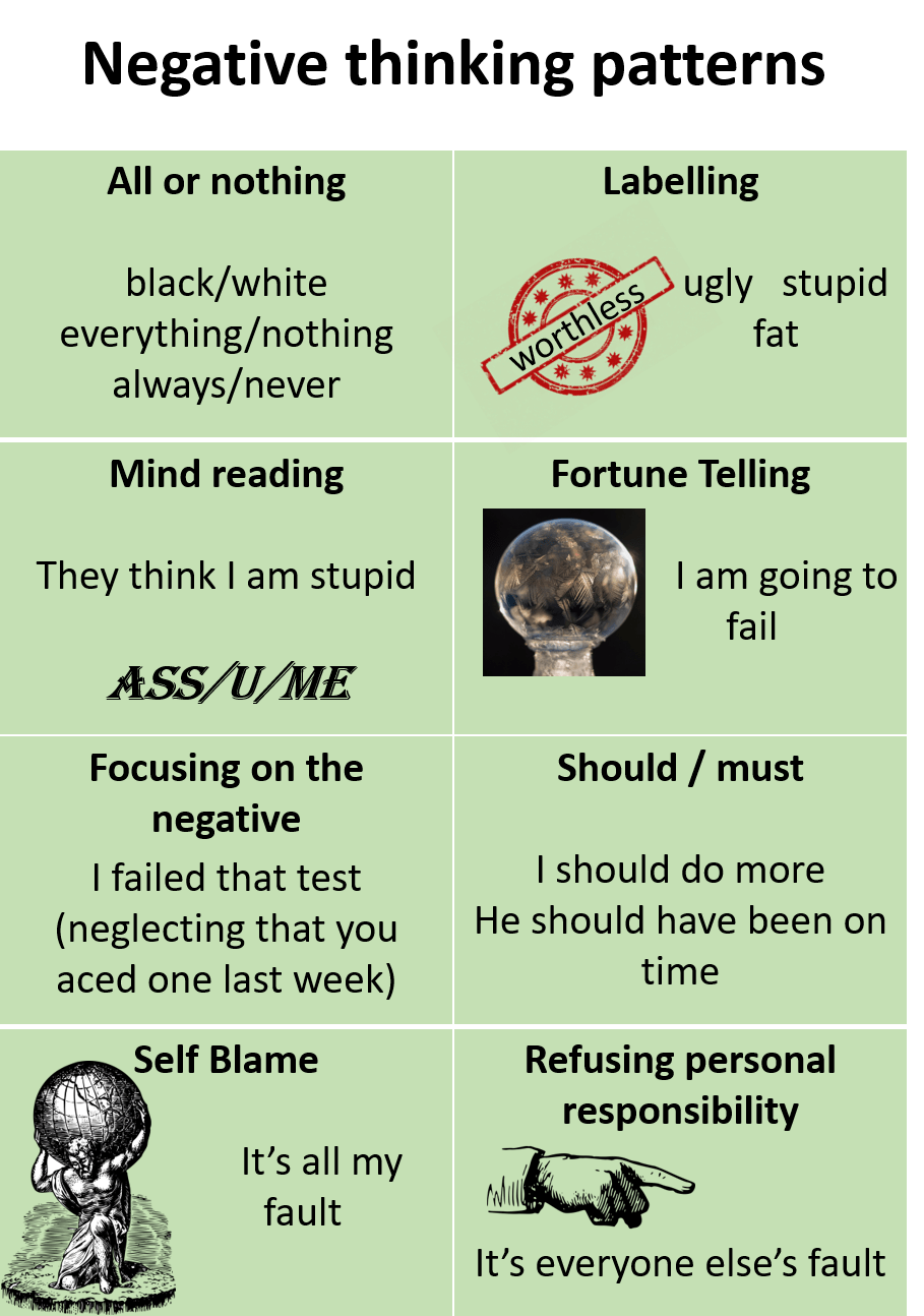 negative-thinking-patterns.png