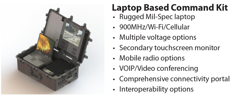Laptop Based COMMAND KIT.png