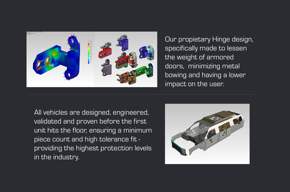About our Proprietary Hinge Design, Click Image for Detail