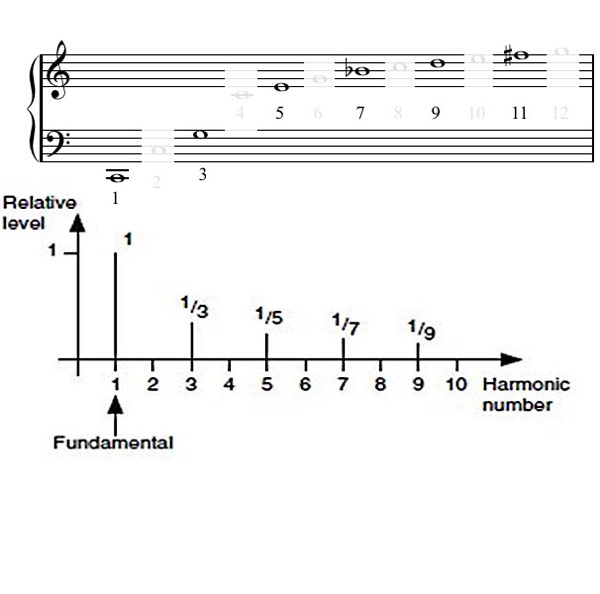 partials-clarinet.jpg