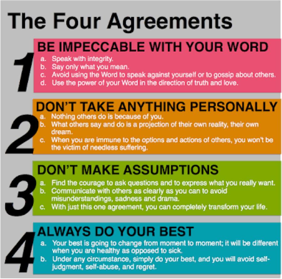 the-four-agreements-isioma-okwezime.jpg
