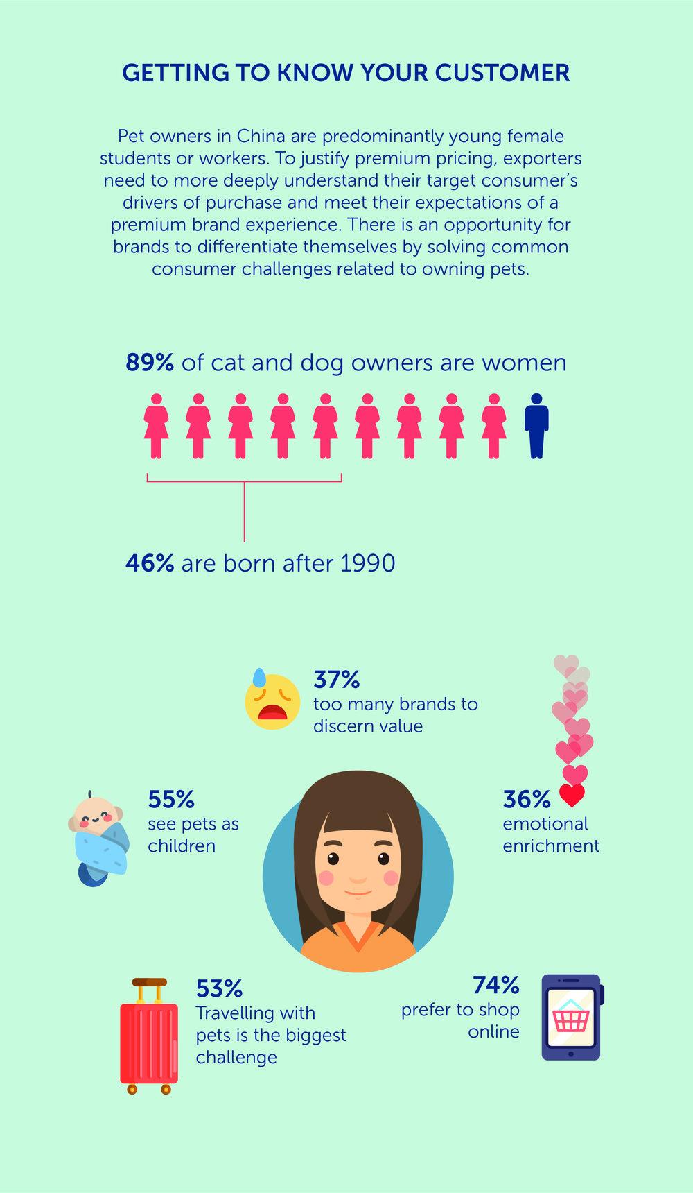 Pet food infographic Pt.3.jpg