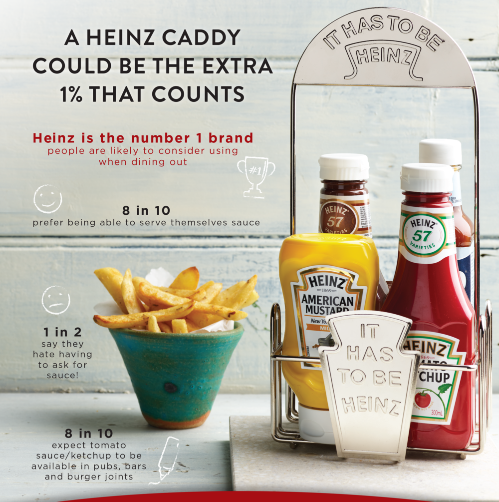 Sauce Caddy A4 Ad - Extra 1%.png