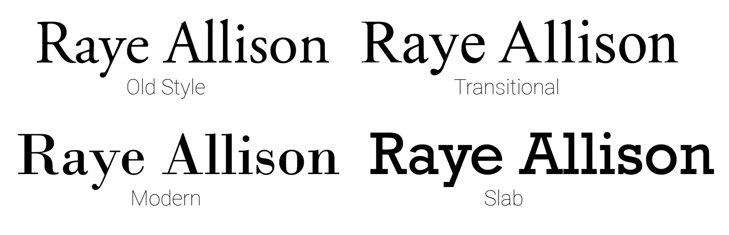 A serif typeface has an extra stroke, or serif, at the upper and lower ends of the main stems and strokes.