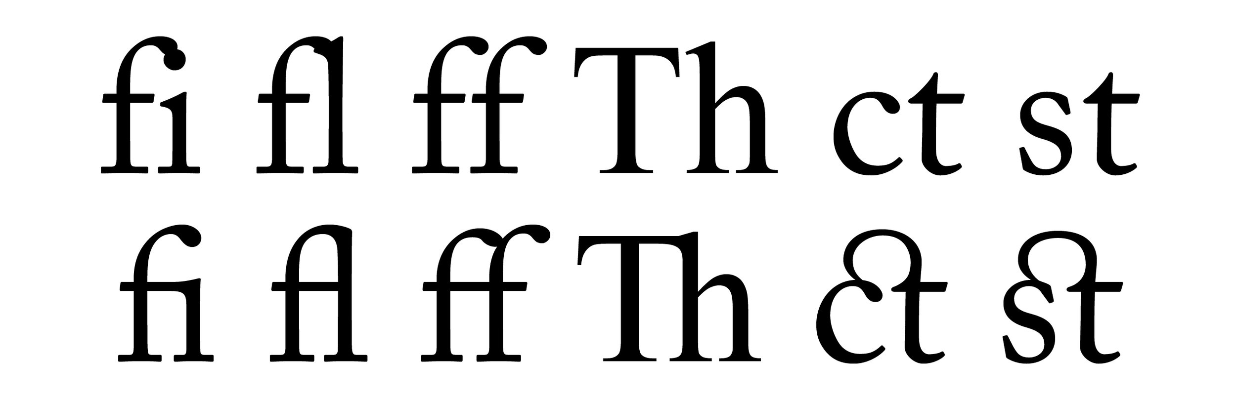 A ligature is a special combination of two glyphs that, when they appear next to each other, will form a single glyph.