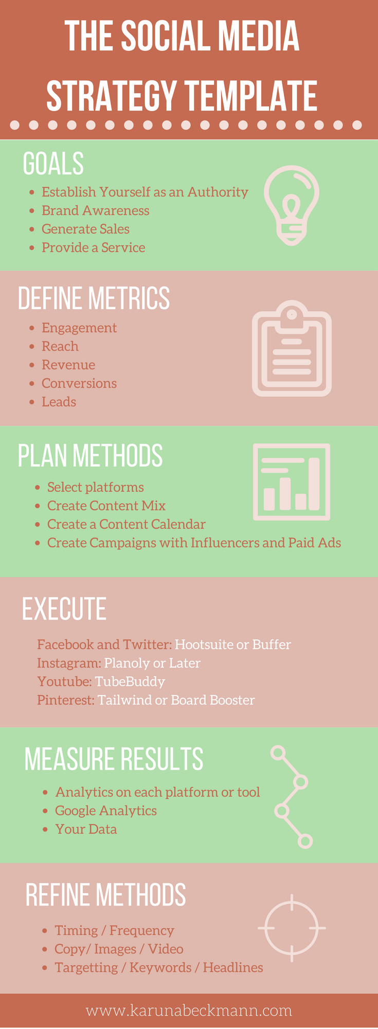 The-Social-Media-Strategy-Template.png