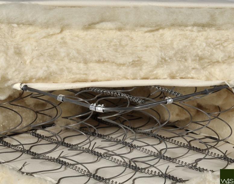 W.J. Southard Innerspring Mattress Cutaway