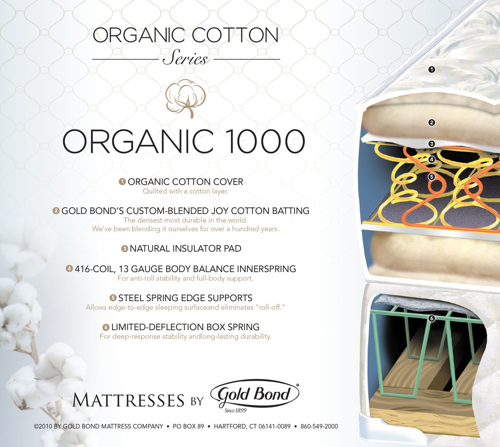 Gold Bond Organic 1000 Mattress