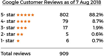client-review.jpg