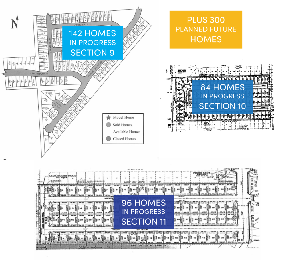 Planned growth in rancho verde