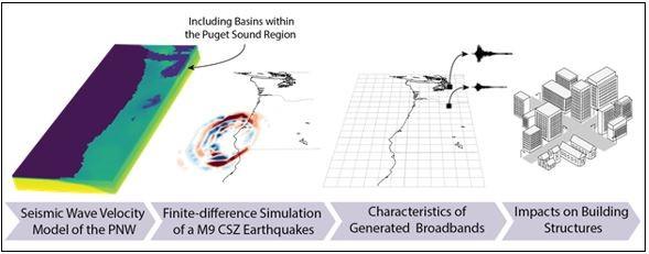 Seismic Image.jpg