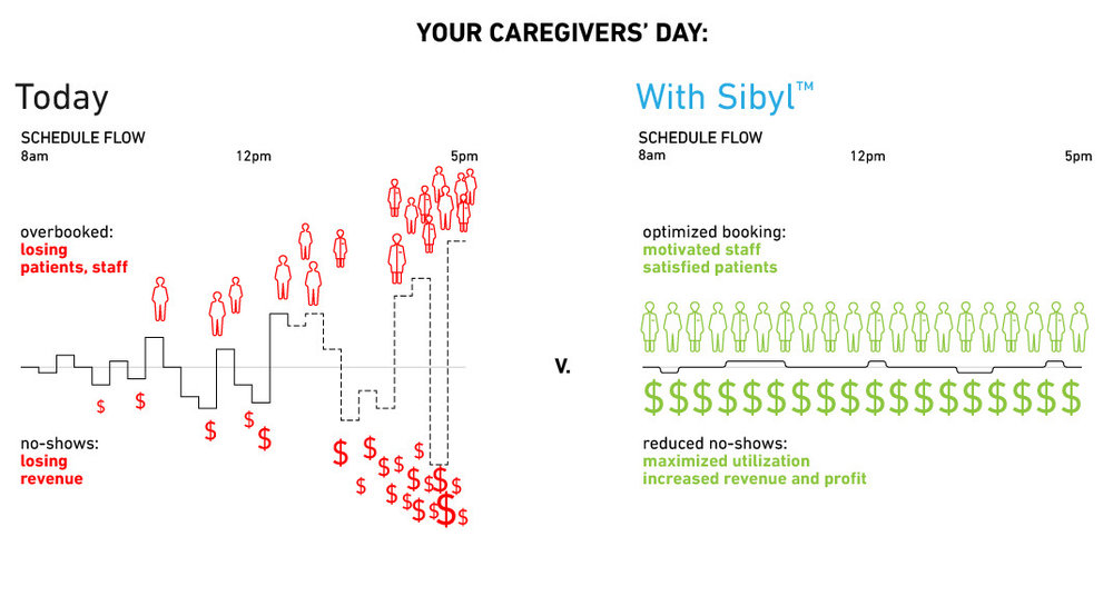 Your caregiver's day 4.jpeg